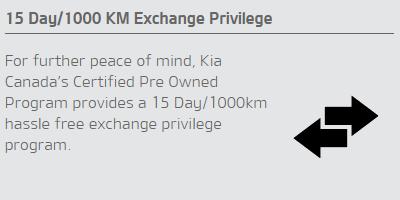 15 Day/1000 KM Exchange Privilege