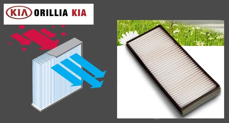 10% Off Kia Genuine Cabin Air Filters